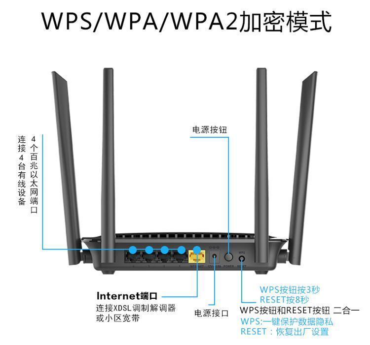 D Link DIR 822 11AC 1200M双频无线路由器